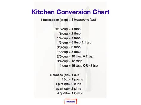 how many ounces in a cup tbsp to cup conversion calculator cup cups to tablespoon tbls unit conversion