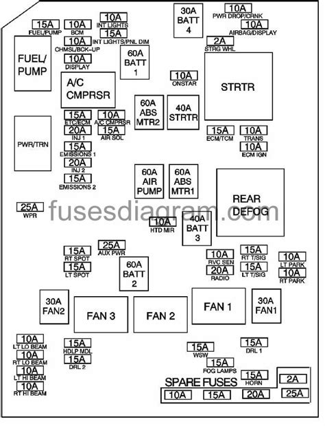 2002 Chevrolet Impala Fuse Box Diagram by Fuse Box Chevrolet Impala