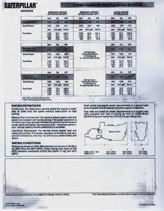 3116 cat engine specs caterpillar 3116 wiring diagram get free image about