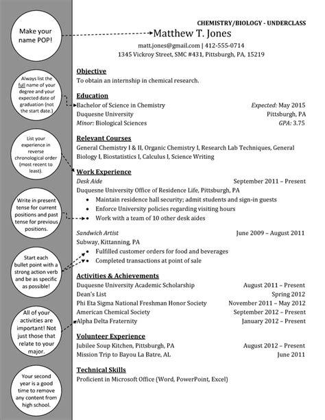 Molecular Biology Curriculum Vitae by Exles Of Biology Resume