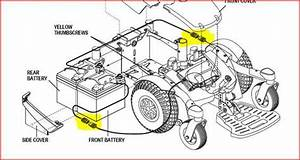 Honda Jazz Scooter Wiring Diagram