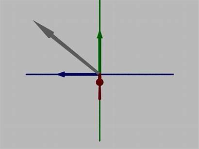 Components Vectors Vector 3d Physics Mstm Zonalandeducation