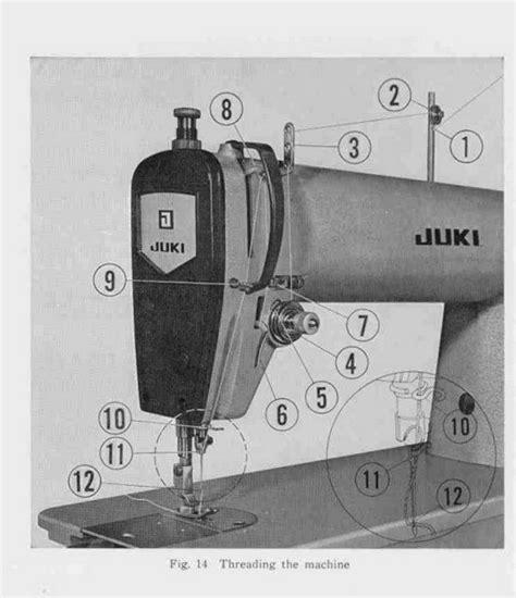Juki Threading Diagram Design Sewing Machine
