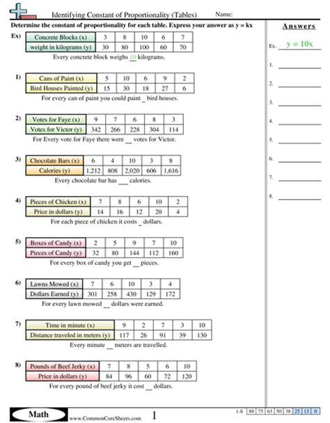 Ratio Worksheets  Free Commoncoresheets