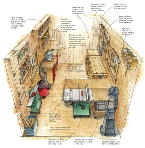 smart placement lay out plans ideas smart shop in a one car garage startwoodworking