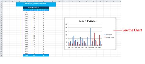chart  microsoft excel understand  simple