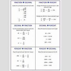 Fractions Foldable Decimals Percents Conversion Cheat Sheet  Percents, Math And School