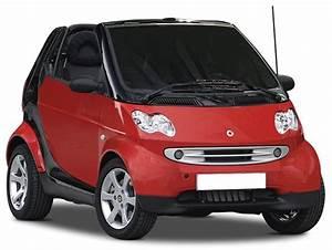 Klimakompressor Smart 450 : smart fortwo 450 cabrio 1998 2007 ~ Kayakingforconservation.com Haus und Dekorationen