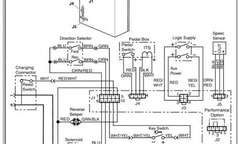 ezgo golf cart wiring diagram ezgo pds wiring diagram