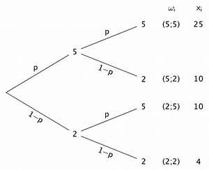 Normalenvektor Berechnen : 66 besten schulwissen bilder auf pinterest abitur bayern mathe abi und mathematik ~ Themetempest.com Abrechnung