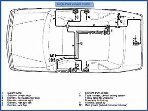 For 1988 Mercedes 190e A Vacuum System Diagram For The