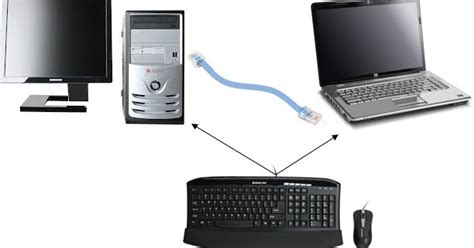 Tips Mempercepat Kinerja Windows 7