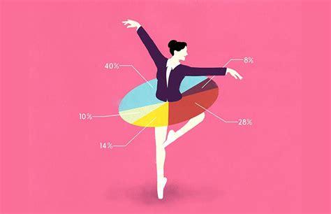 ways  apply  creative process  business