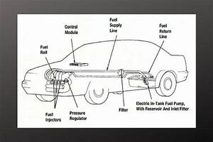 What To Do When You Filled Up Your Car With The Wrong Fuel