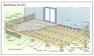 10x10 freestanding deck plans deck building plans pictures to pin on pinsdaddy