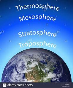 Diagram Of The Earth U0026 39 S Atmosphere Stock Photo  34542112