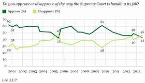 What do we make of the recent polls showing the ...