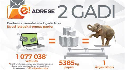 E-adreses izmantošana ļāvusi ietaupīt vairāk nekā piecas ...