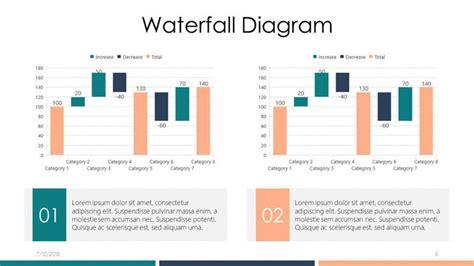 waterfall diagram  powerpoint template