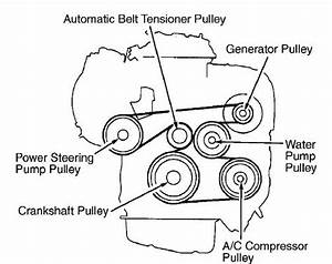 2001 Toyota Rav4 Serpentine Belt Diagram