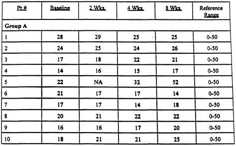 alt liver levels chart related keywords alt liver levels chart keywords keywordsking