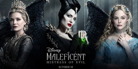 maleficent   questions     watching