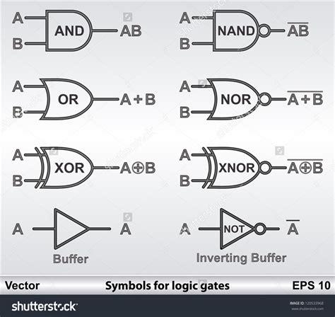 logic gate symbols electronic circuit diagram