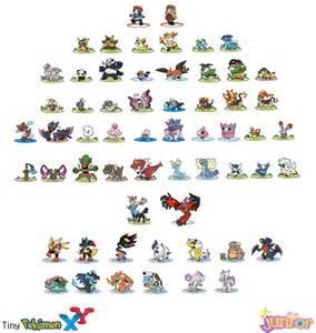 Tiny Pokemon X and Y