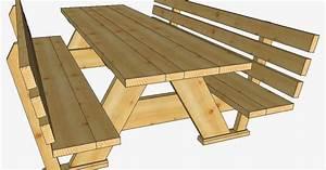 Bauanleitung Höhenverstellbarer Tisch : ratgeber holz picknick tisch bauanleitung ~ Markanthonyermac.com Haus und Dekorationen