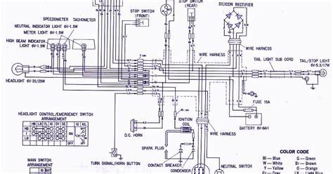 Honda Electrical Wiring Diagram Panel Switch