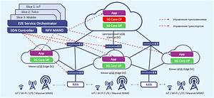 5g  Fifth Generation Of Mobile Communication
