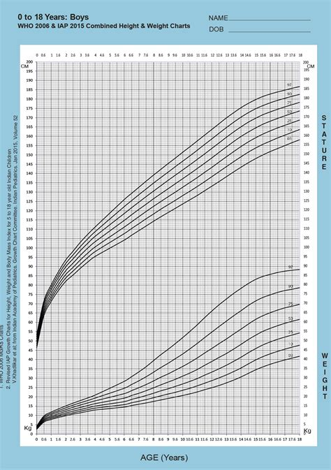 Image 46 Of 49 Height Chart Part Of Baby Growth Chart Height