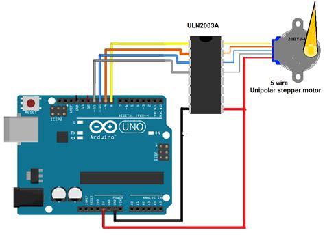 Arduino Library For Unipolar Type Stepper Motors