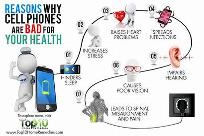 Phones Cell Bad Health Why Mobile Cellphone