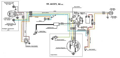 Yamaha Dt 100 Dt175 Enduro Motorcycle Wiring Schematic Diagram by Ezgo 2 Cycle Engine Wiring Diagram Downloaddescargar