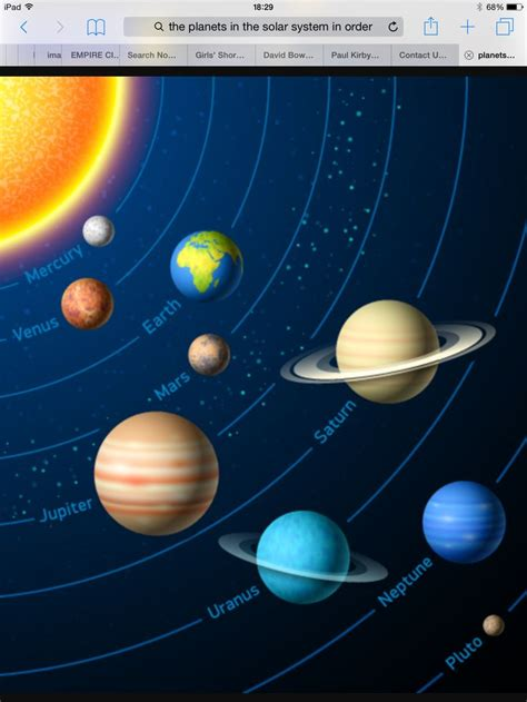 order   planets  images solar system planets
