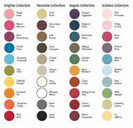 What Stampin Up Colors Coordinate With Your Craft Metal Sheets To See My Wardrobe Click Here Click Here For A Natural Dye Chart Coordinating Color Coordinating Color What You Can Take Away From The Color Wheel Is How To Develop Color