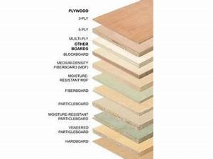 Plywood grades and bonding types – woodworking tips Wood art