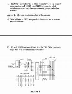 Solved  Figure 1 Shows How A 3 To 8 Line Decoder  74138  C