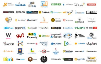 companies that use bitcoin bitcoin price prediction what to expect in 2016 total