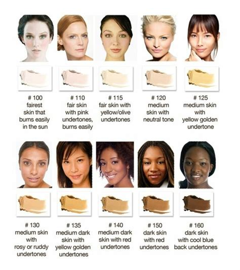 Right Shade Of For My Complexion by Comment Choisir Fond De Teint Les Conseils Des