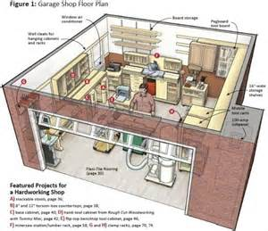 17 best ideas about woodworking shop layout on