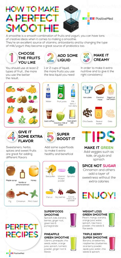 to make smoothies how to make a perfect smoothie infographic