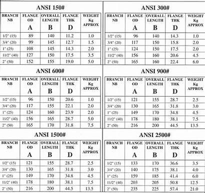 Flange Nipo Dimensions Asme Weight B16 Ansi