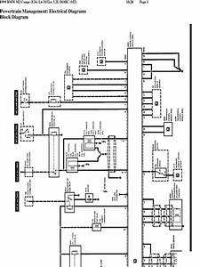 Bmw E36 M3 Wiring Diagram
