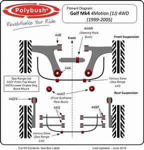 Wiring Diagram Vw Golf Mk4
