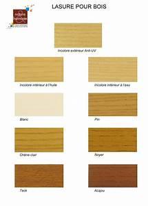 nuancier lasure pour bois nature et harmonie With quelle lasure pour bois exterieur