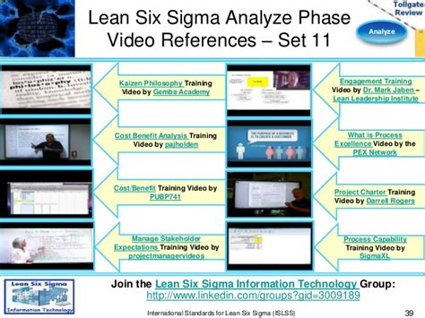 analyze phase lean  sigma tollgate template