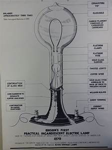 The First Incandescent Lamp From Thomas Edison  Iet