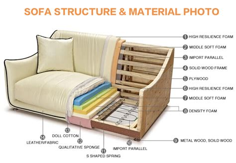 best material for sofa chesterfield sofa arab sofa buy arab sofa chesterfield